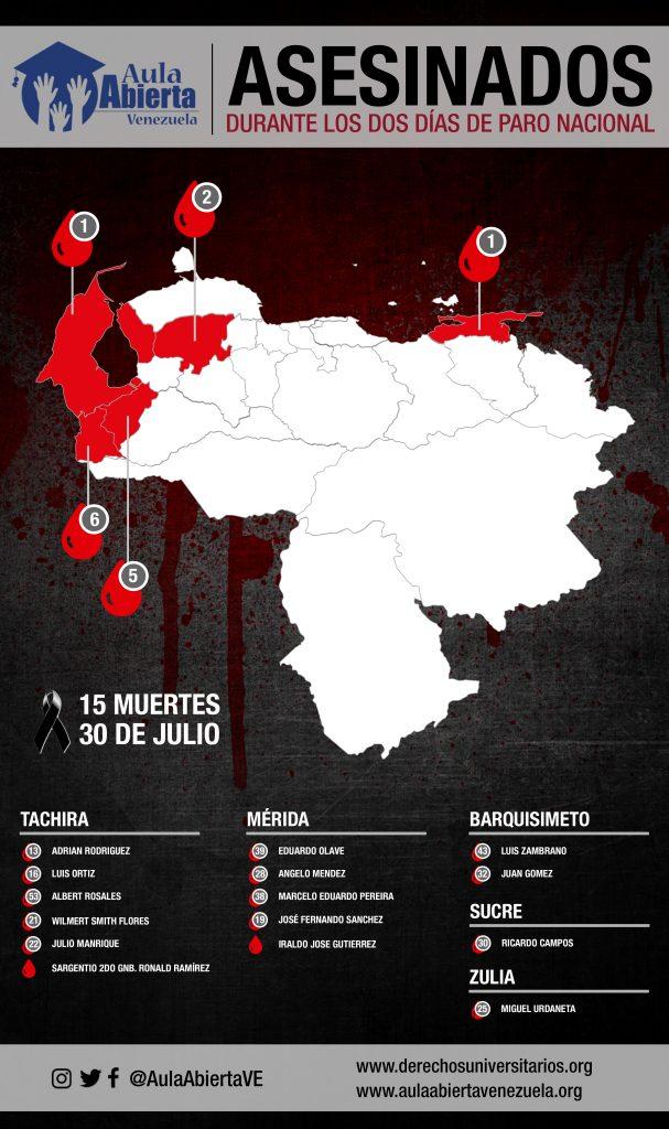 fallecidos_infografia