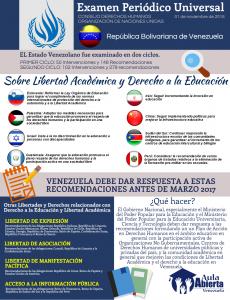 Recomendaciones sobre Libertad académica, derecho a la educación, libertad de expresión, asociación reunión, manifestación y acceso a la información pública hechas a Venezuela por las delegaciones presentes en el Consejo de Derechos Humanos de Naciones Unidas en Examen Periódico Universal el 01 de noviembre de 2016, Ginebra, Suiza. El Estado Venezolano debe adoptar estas recomendaciones antes de marzo 2017.