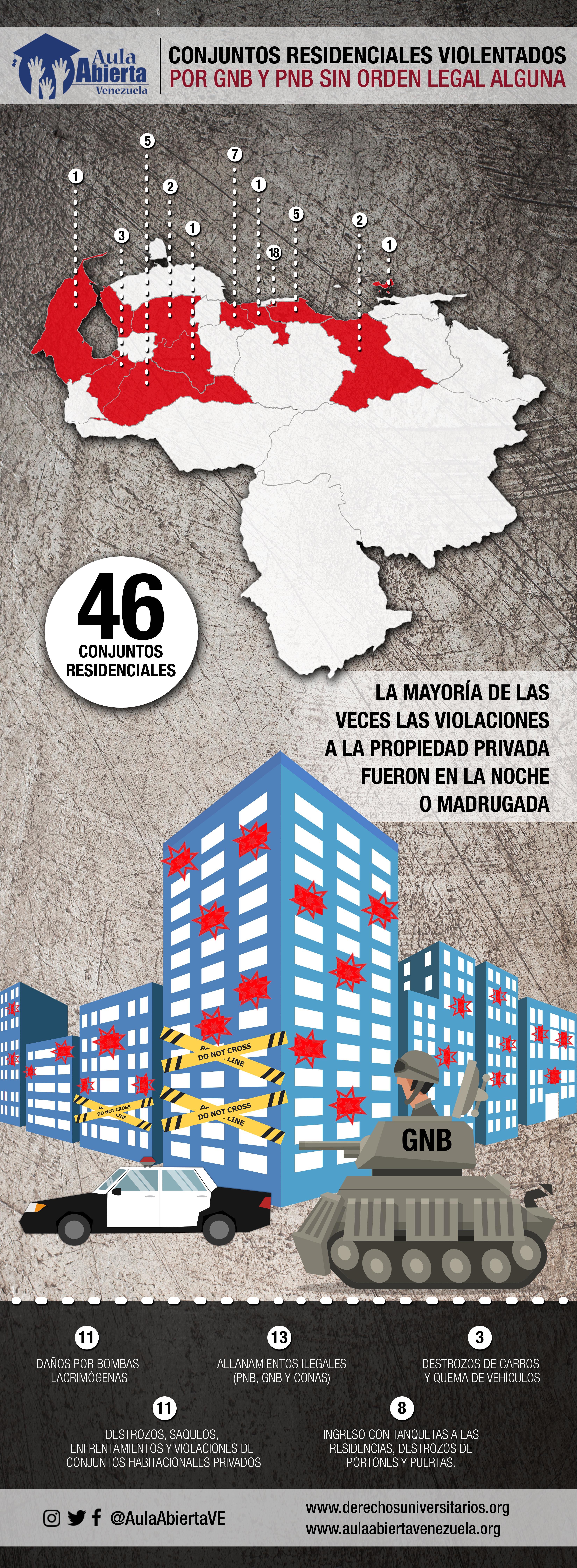 ataquesderesidencias_infografia